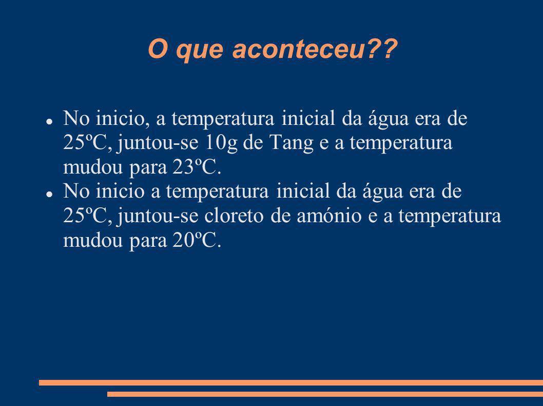 O que aconteceu No inicio, a temperatura inicial da água era de 25ºC, juntou-se 10g de Tang e a temperatura mudou para 23ºC.