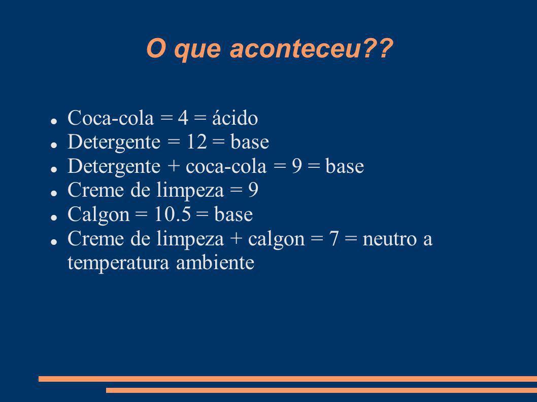 O que aconteceu Coca-cola = 4 = ácido Detergente = 12 = base