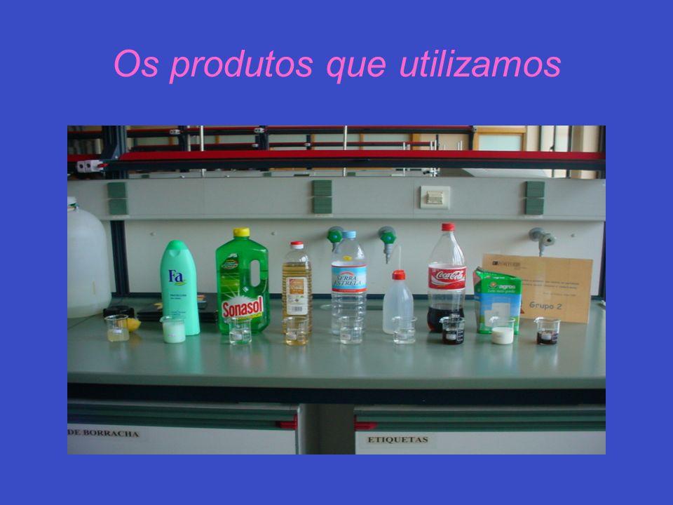 Os produtos que utilizamos