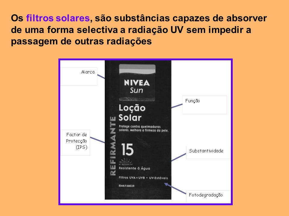 Os filtros solares, são substâncias capazes de absorver de uma forma selectiva a radiação UV sem impedir a passagem de outras radiações