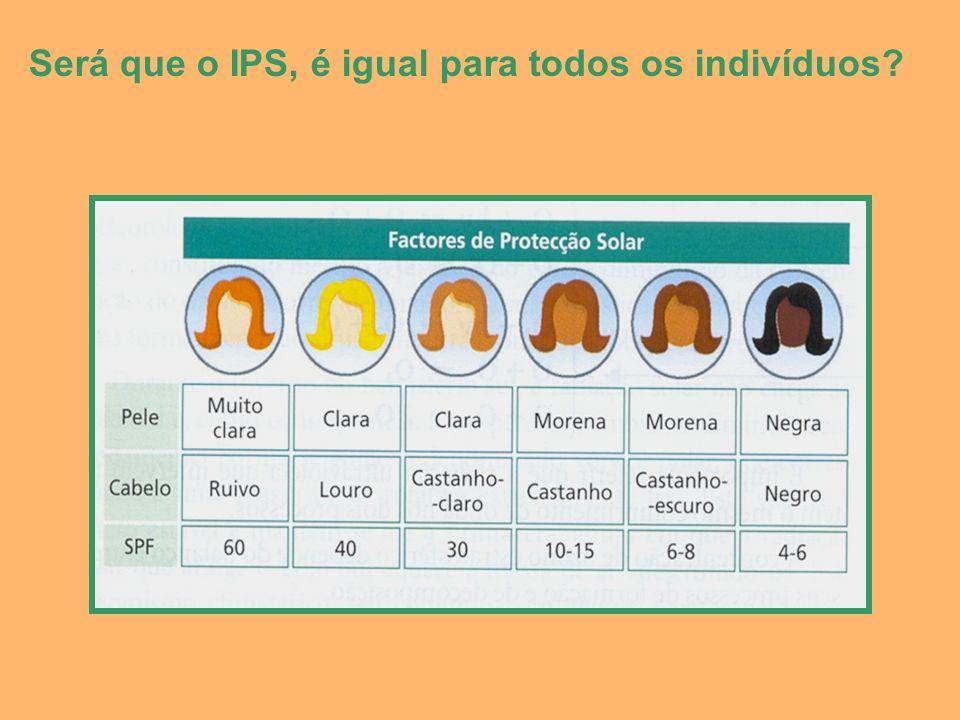 Será que o IPS, é igual para todos os indivíduos