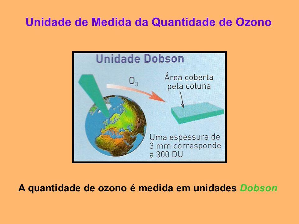 Unidade de Medida da Quantidade de Ozono