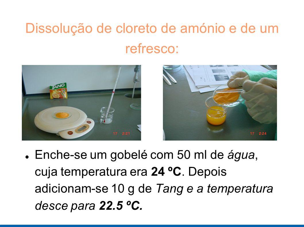 Dissolução de cloreto de amónio e de um refresco: