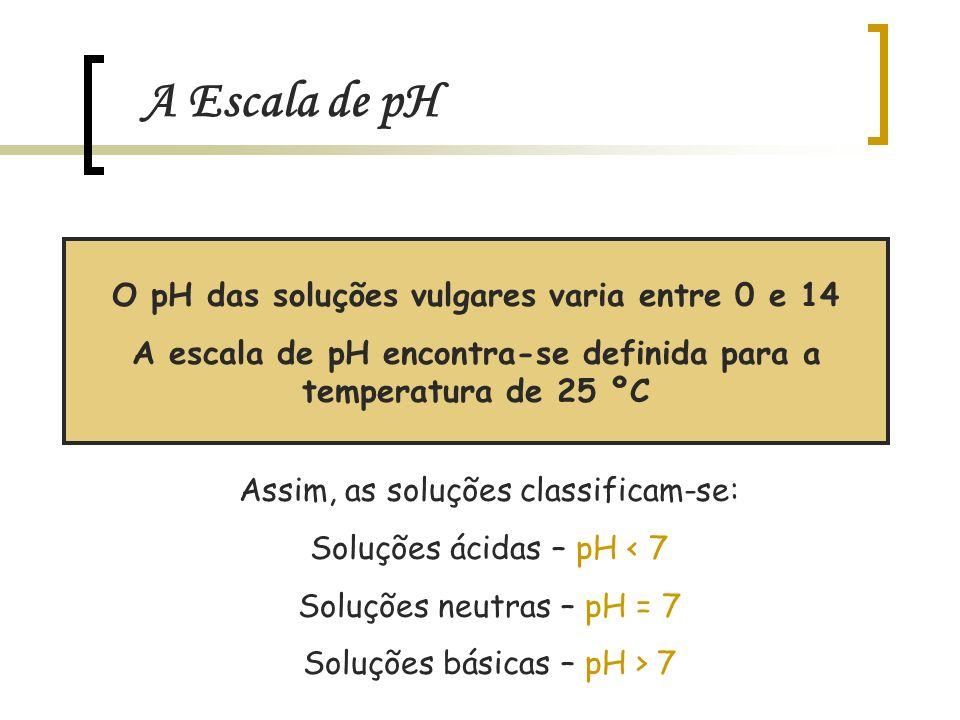 A Escala de pH O pH das soluções vulgares varia entre 0 e 14