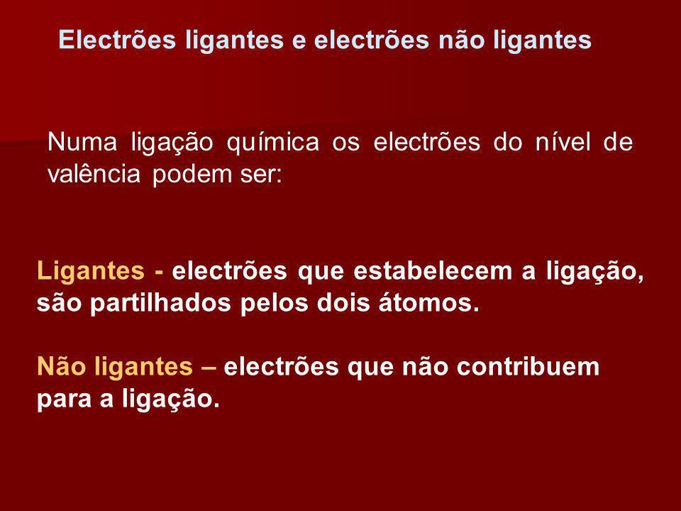 Electrões ligantes e electrões não ligantes