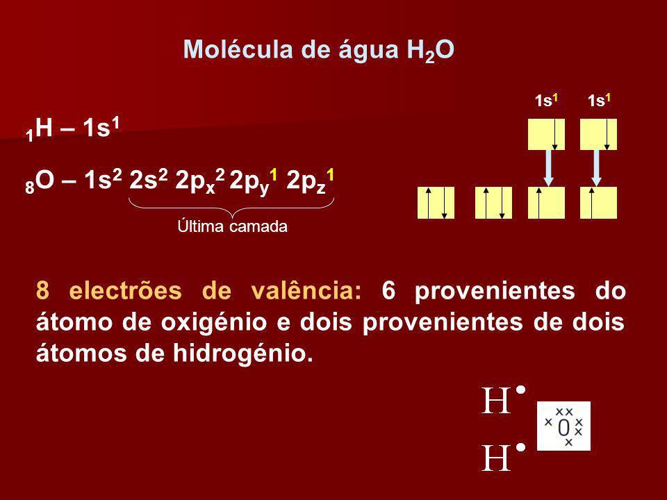Molécula de água H2O 1H – 1s1 8O – 1s2 2s2 2px2 2py1 2pz1