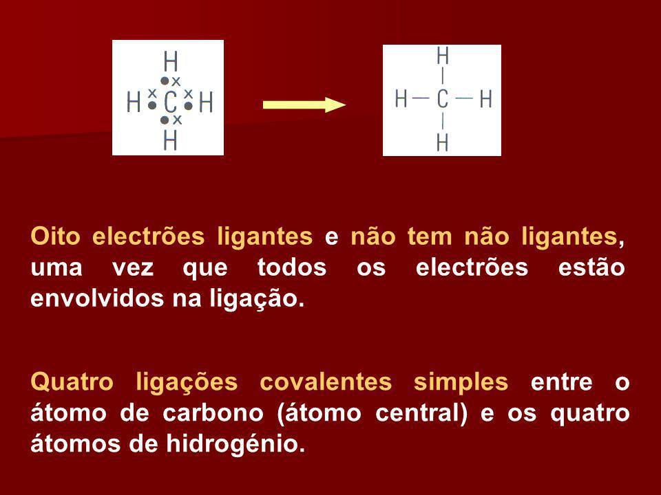Oito electrões ligantes e não tem não ligantes, uma vez que todos os electrões estão envolvidos na ligação.