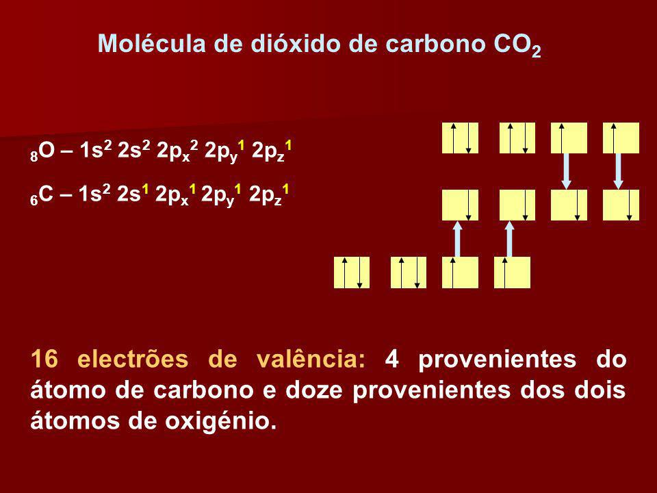 Molécula de dióxido de carbono CO2