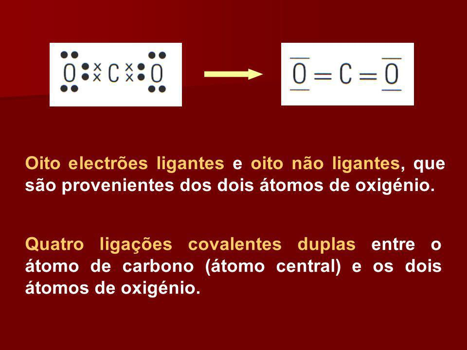 Oito electrões ligantes e oito não ligantes, que são provenientes dos dois átomos de oxigénio.