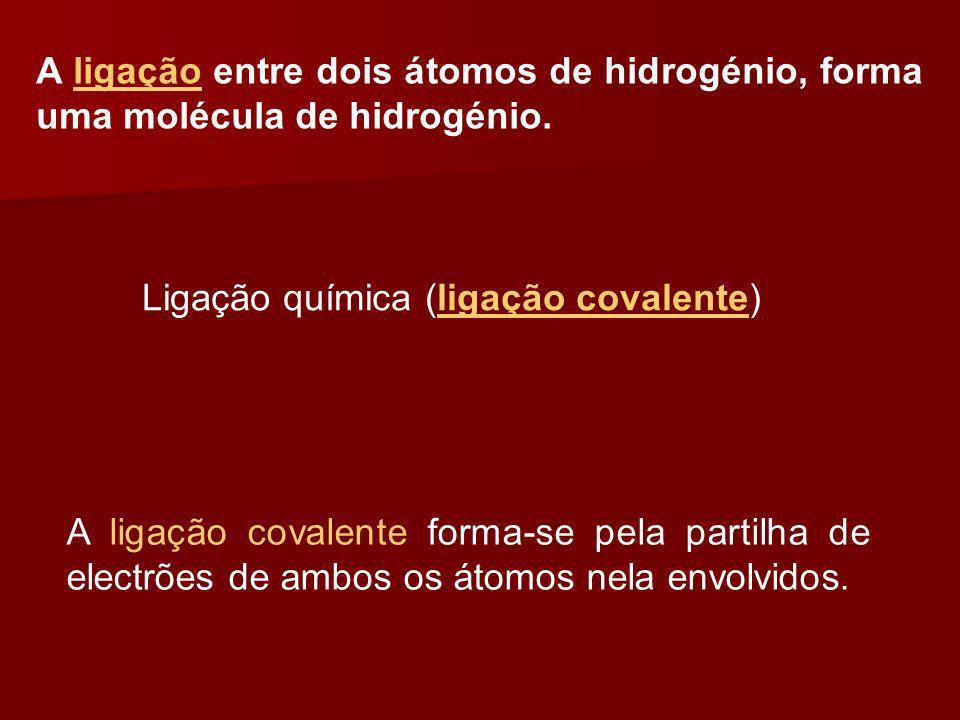 A ligação entre dois átomos de hidrogénio, forma uma molécula de hidrogénio.