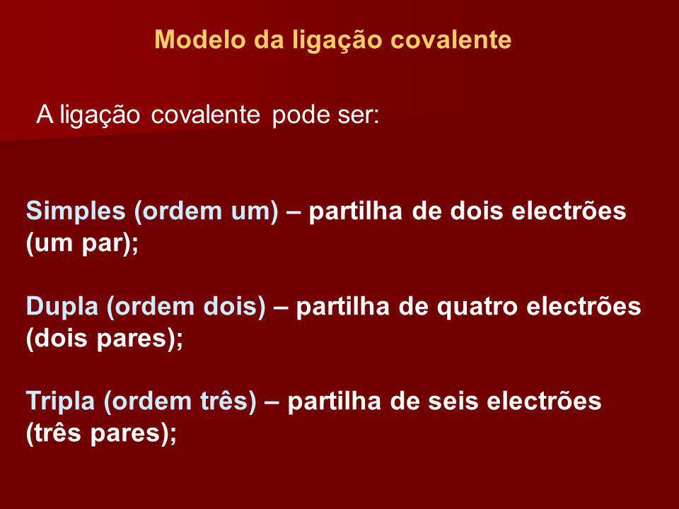 Modelo da ligação covalente
