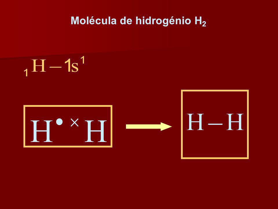 Molécula de hidrogénio H2