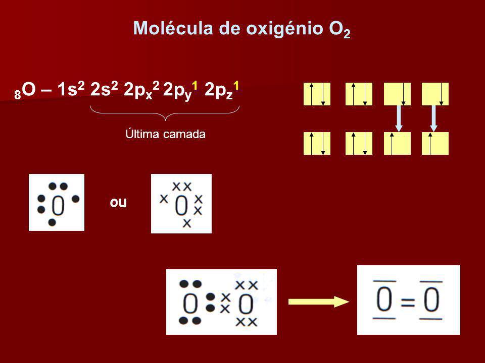 Molécula de oxigénio O2 8O – 1s2 2s2 2px2 2py1 2pz1 Última camada ou