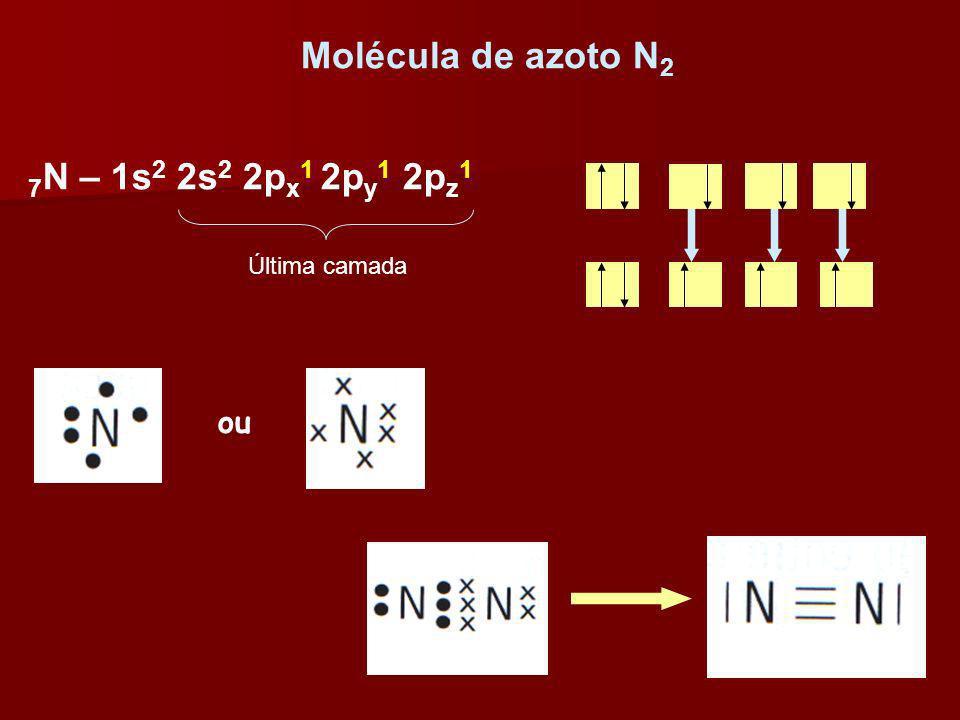 Molécula de azoto N2 7N – 1s2 2s2 2px1 2py1 2pz1 Última camada ou