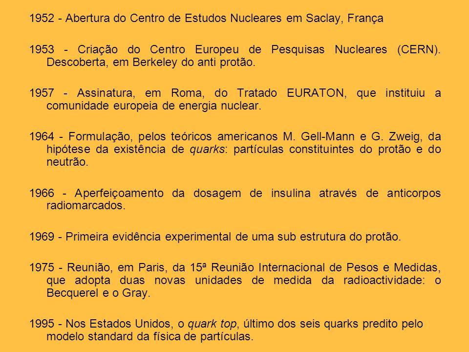 1952 - Abertura do Centro de Estudos Nucleares em Saclay, França