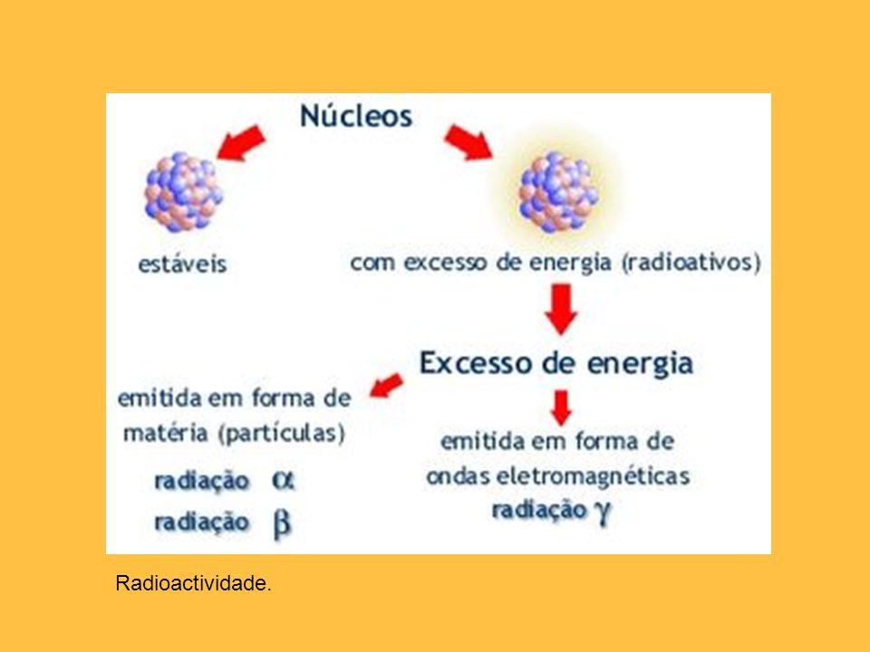 Radioactividade.
