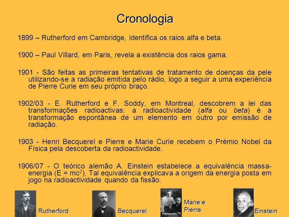 Cronologia 1899 – Rutherford em Cambridge, identifica os raios alfa e beta. 1900 – Paul Villard, em Paris, revela a existência dos raios gama.