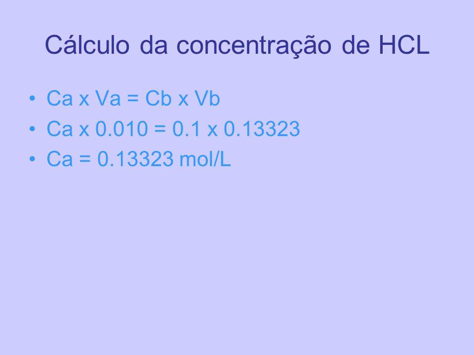 Cálculo da concentração de HCL