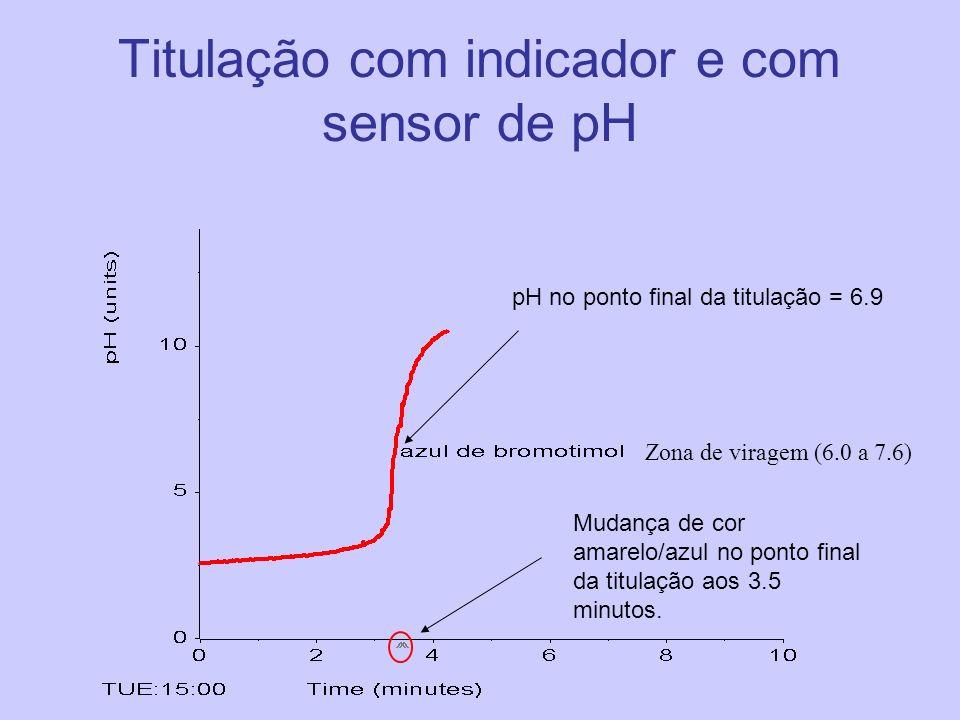 Titulação com indicador e com sensor de pH