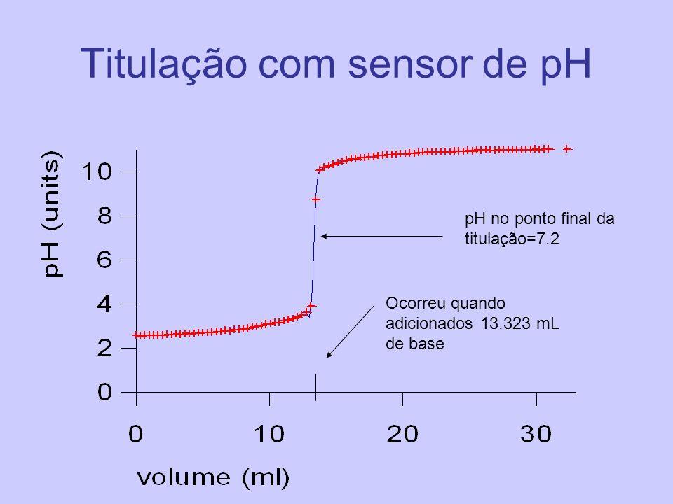Titulação com sensor de pH