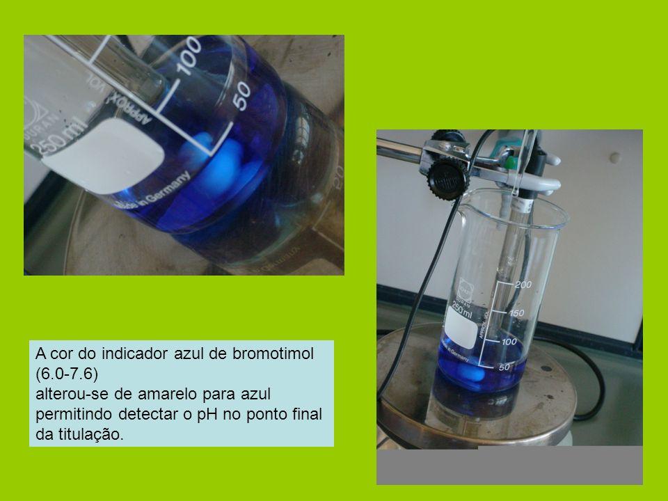 A cor do indicador azul de bromotimol (6. 0-7