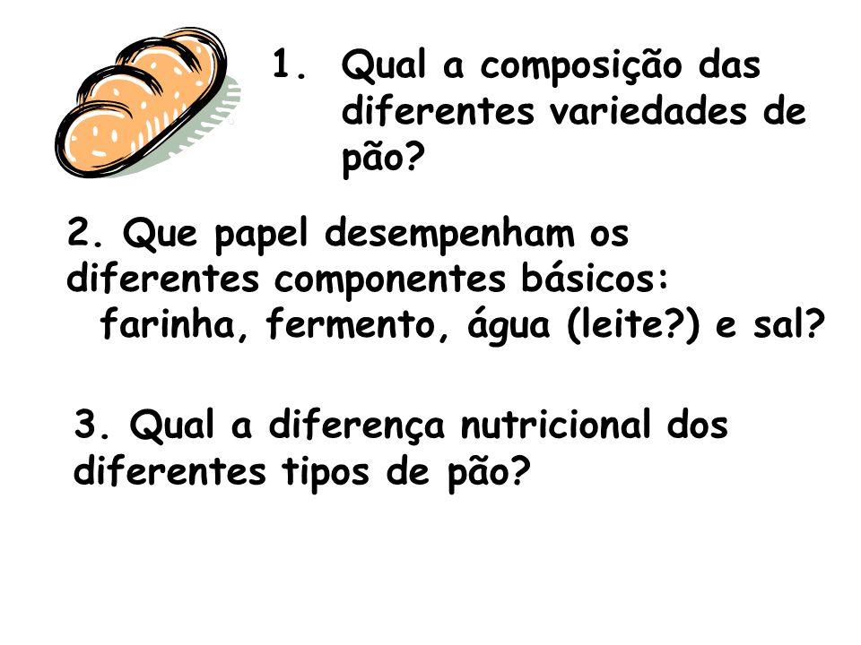Qual a composição das diferentes variedades de pão