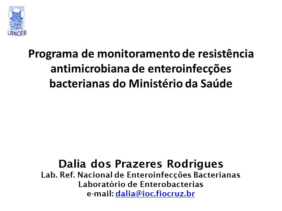 Programa de monitoramento de resistência antimicrobiana de enteroinfecções bacterianas do Ministério da Saúde