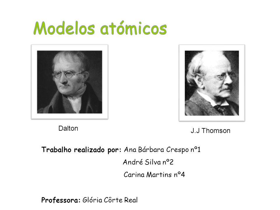 Modelos atómicos Dalton J.J Thomson