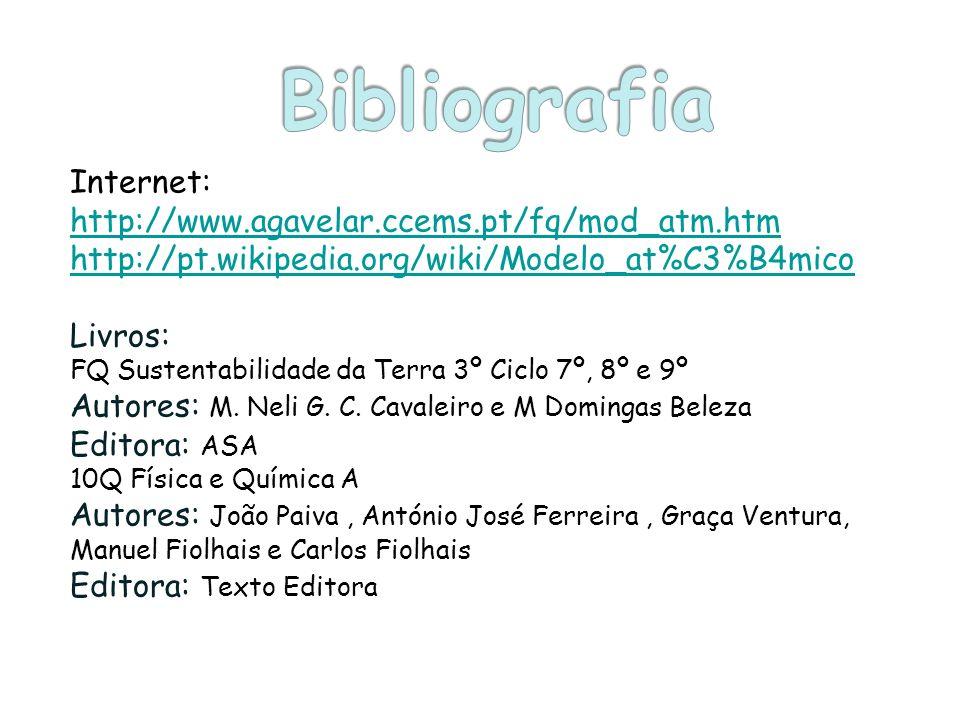 Bibliografia Internet: http://www.agavelar.ccems.pt/fq/mod_atm.htm