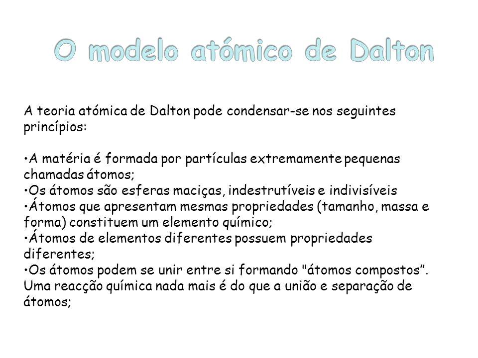 O modelo atómico de Dalton
