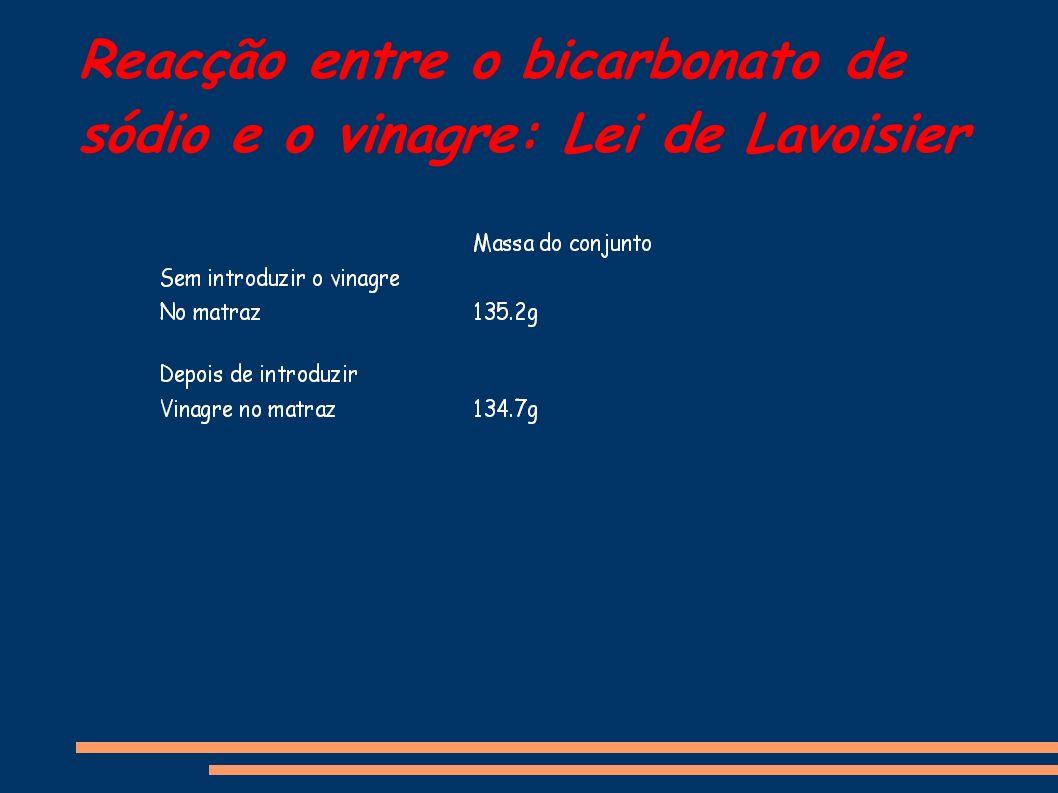 Reacção entre o bicarbonato de sódio e o vinagre: Lei de Lavoisier