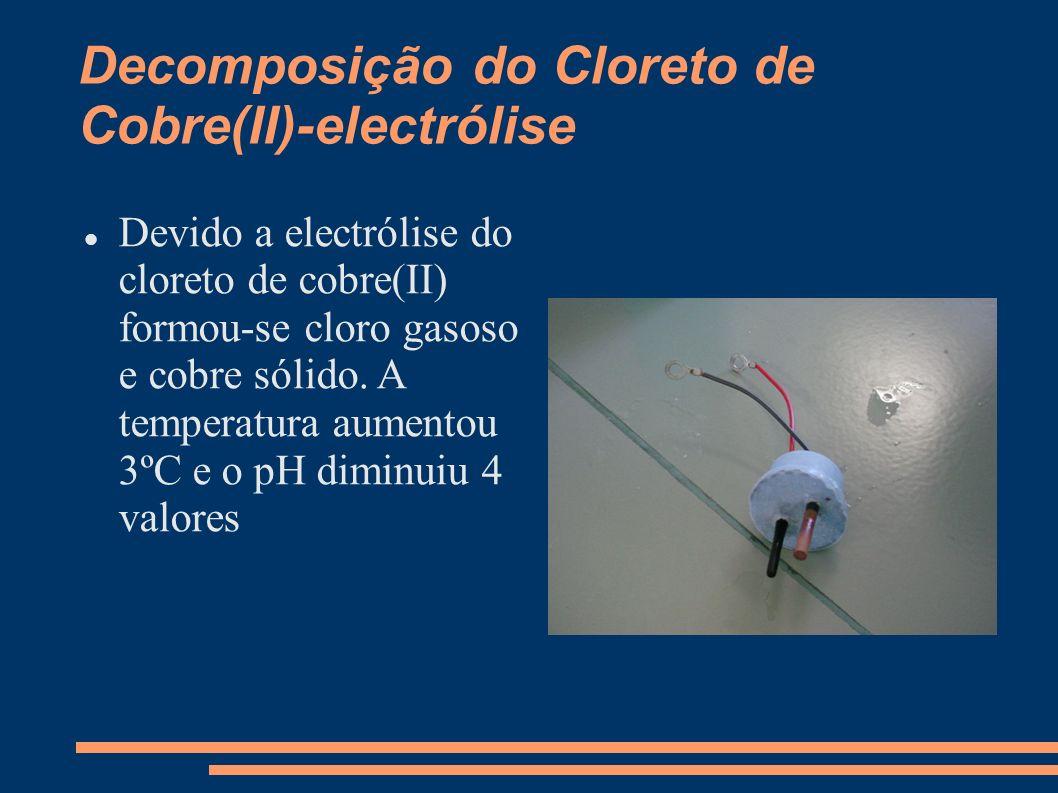 Decomposição do Cloreto de Cobre(II)-electrólise