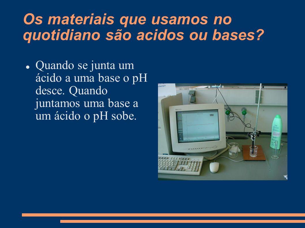 Os materiais que usamos no quotidiano são acidos ou bases