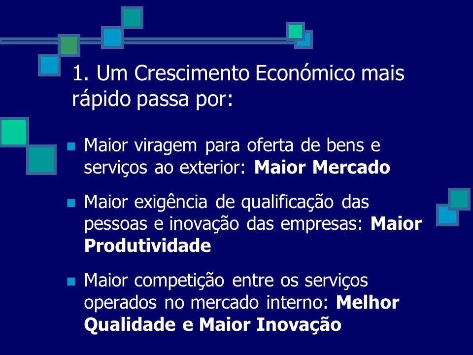 1. Um Crescimento Económico mais rápido passa por: