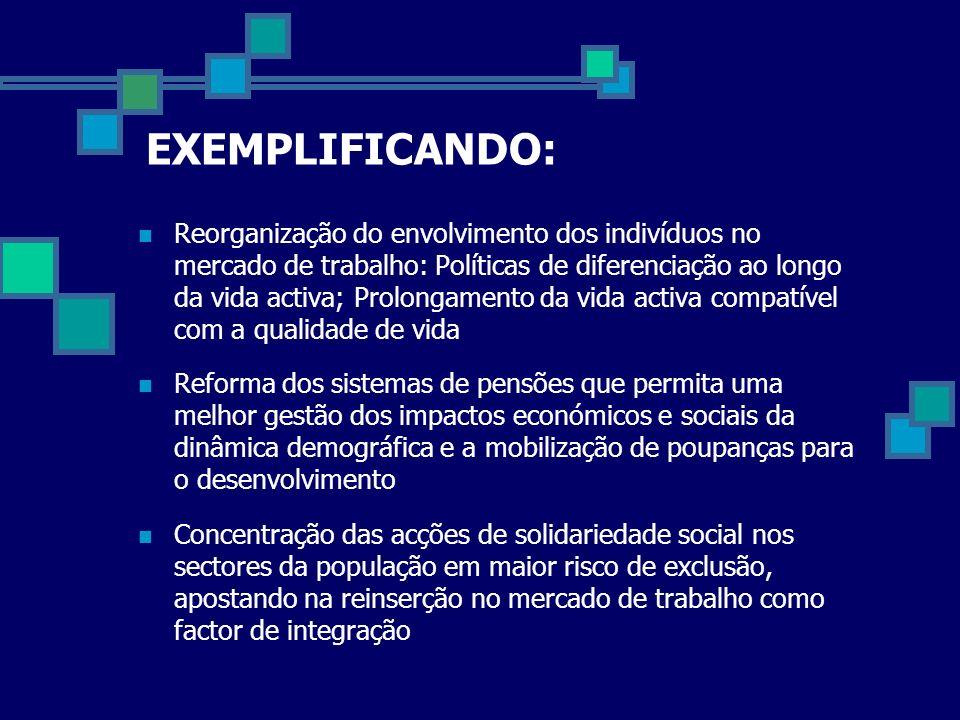 EXEMPLIFICANDO: