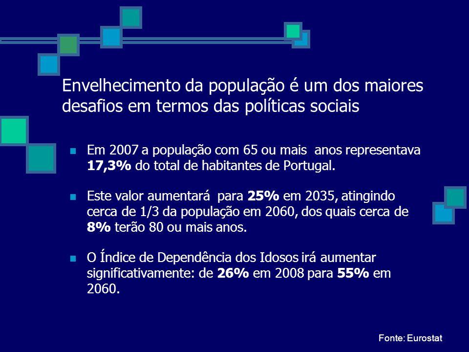 Envelhecimento da população é um dos maiores desafios em termos das políticas sociais