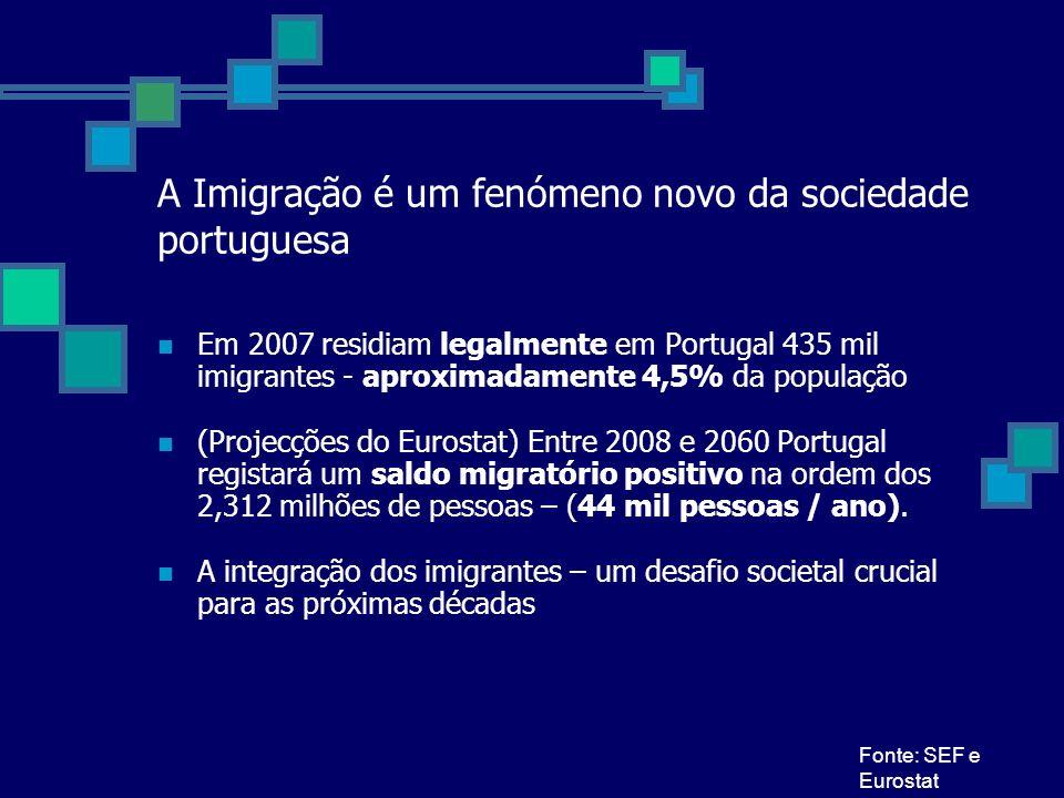 A Imigração é um fenómeno novo da sociedade portuguesa