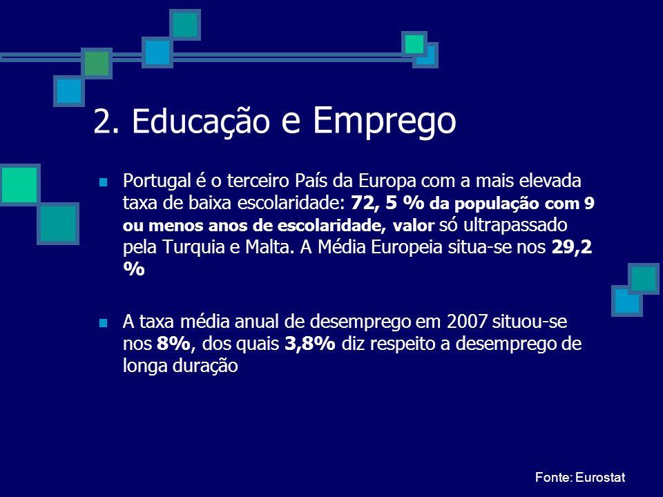 2. Educação e Emprego