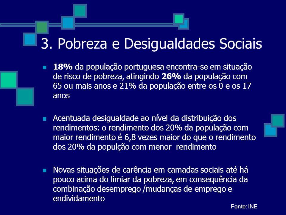 3. Pobreza e Desigualdades Sociais