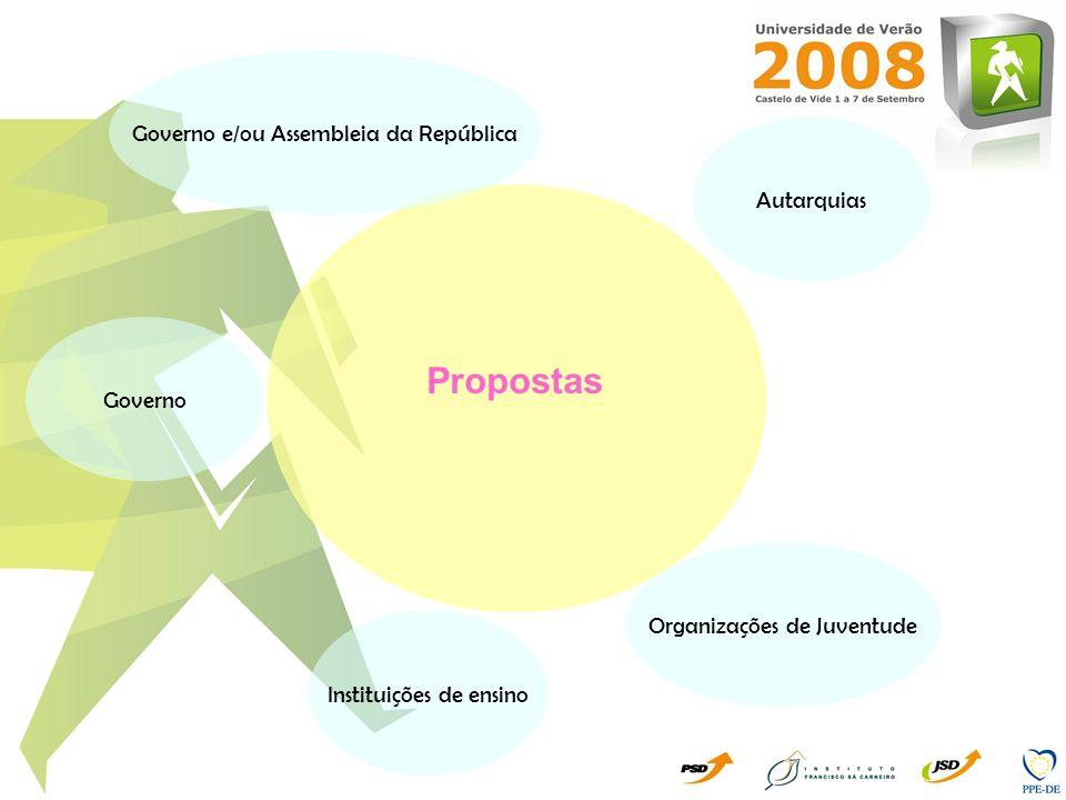 Propostas Governo e/ou Assembleia da República Autarquias Governo