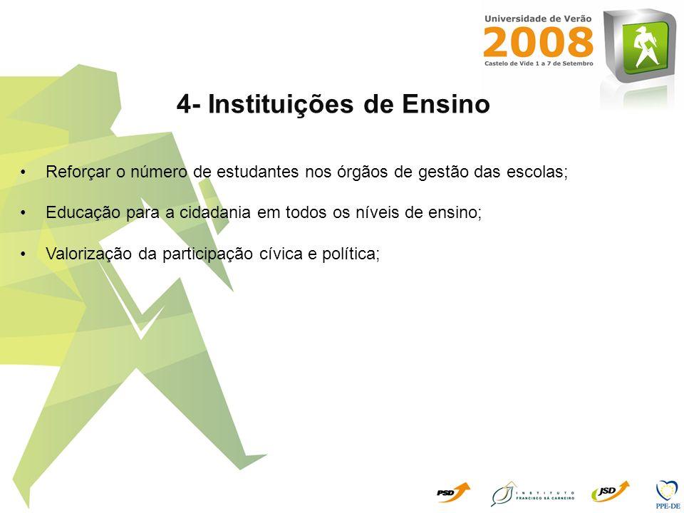 4- Instituições de Ensino