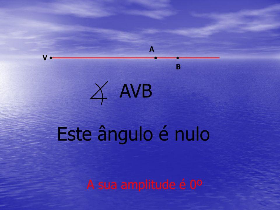 A V B AVB Este ângulo é nulo A sua amplitude é 0º