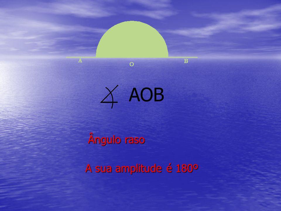 AOB Ângulo raso A sua amplitude é 180º