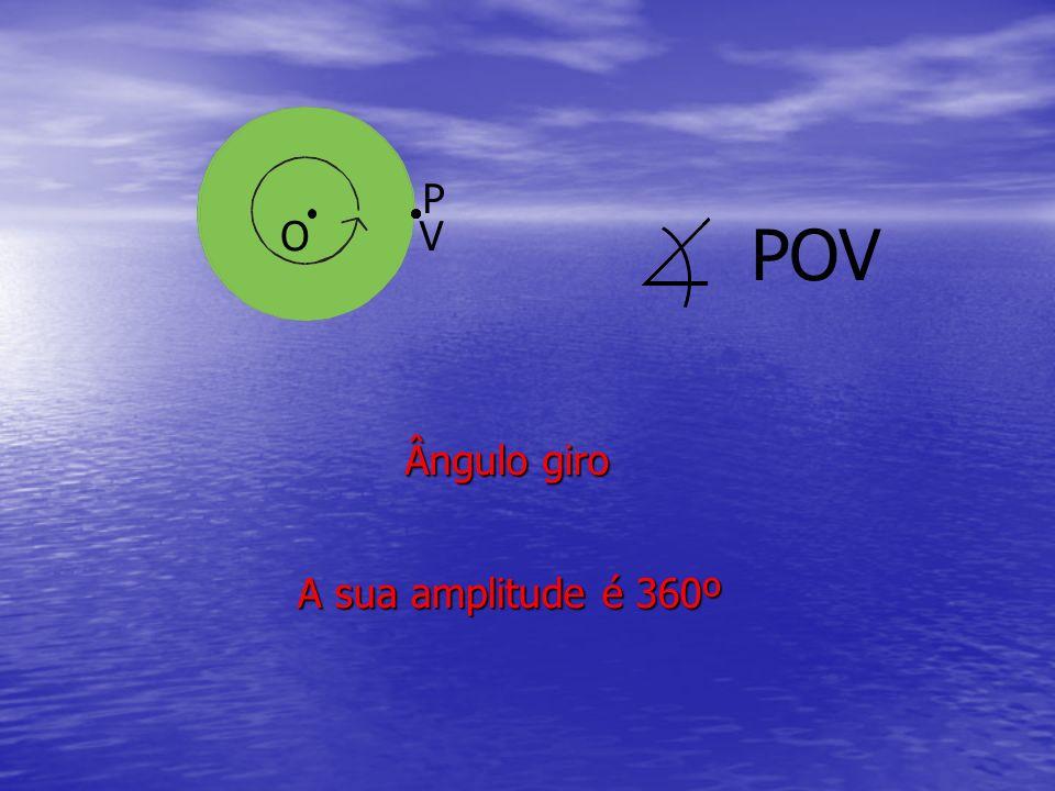 P O V POV Ângulo giro A sua amplitude é 360º