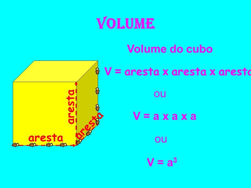 VOLUME Volume do cubo V = aresta x aresta x aresta ou aresta