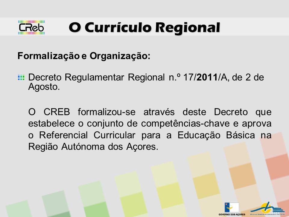 O Currículo Regional Formalização e Organização:
