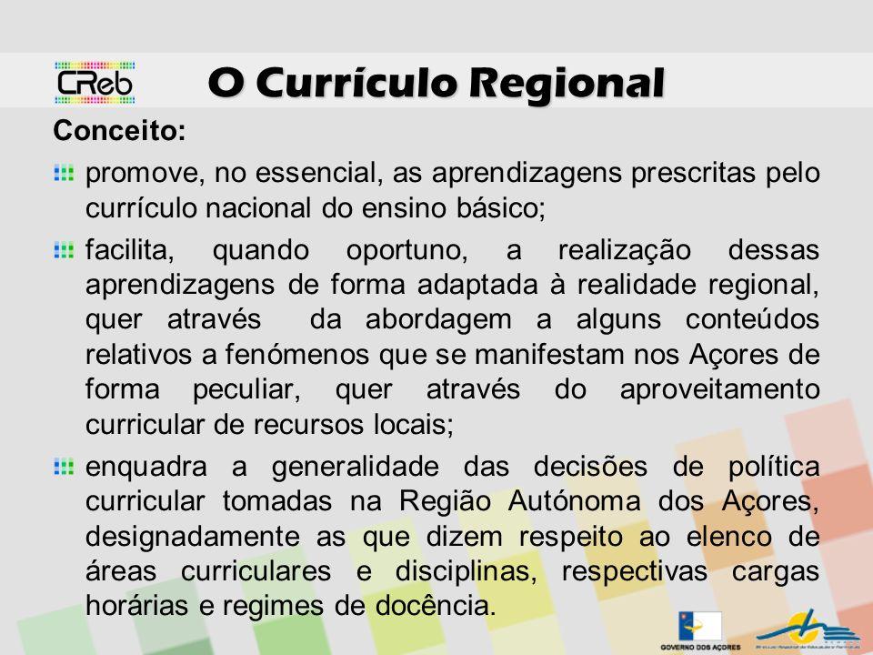 O Currículo Regional Conceito: