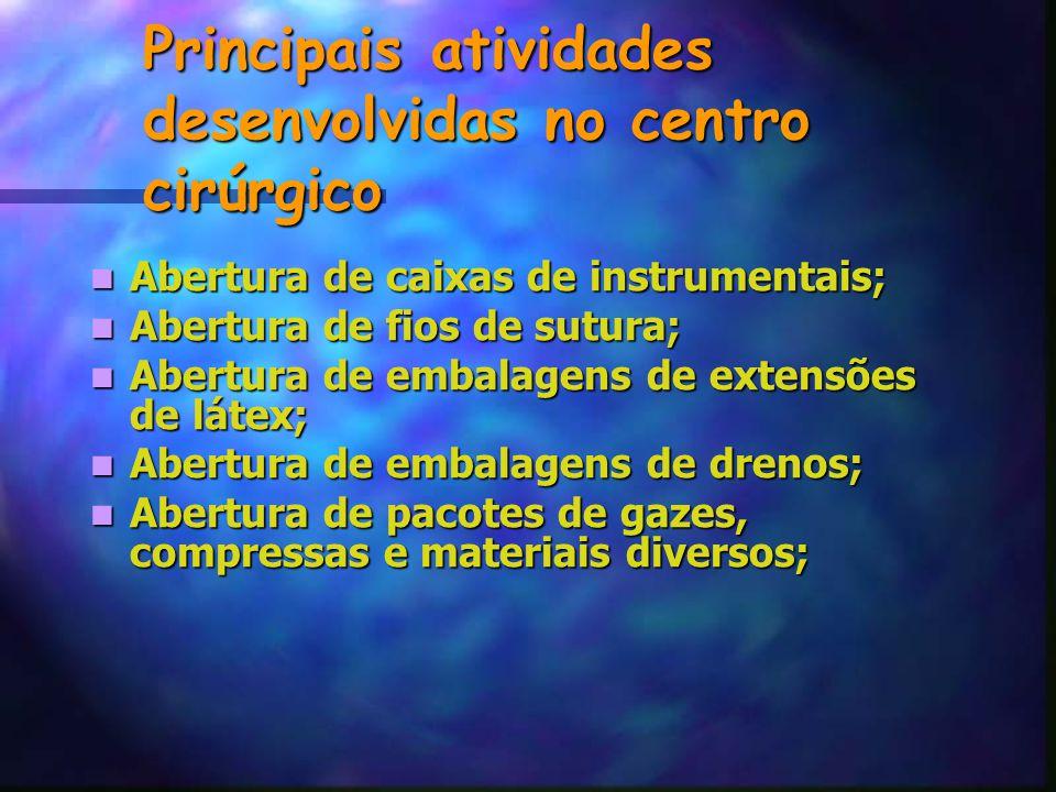 Principais atividades desenvolvidas no centro cirúrgico
