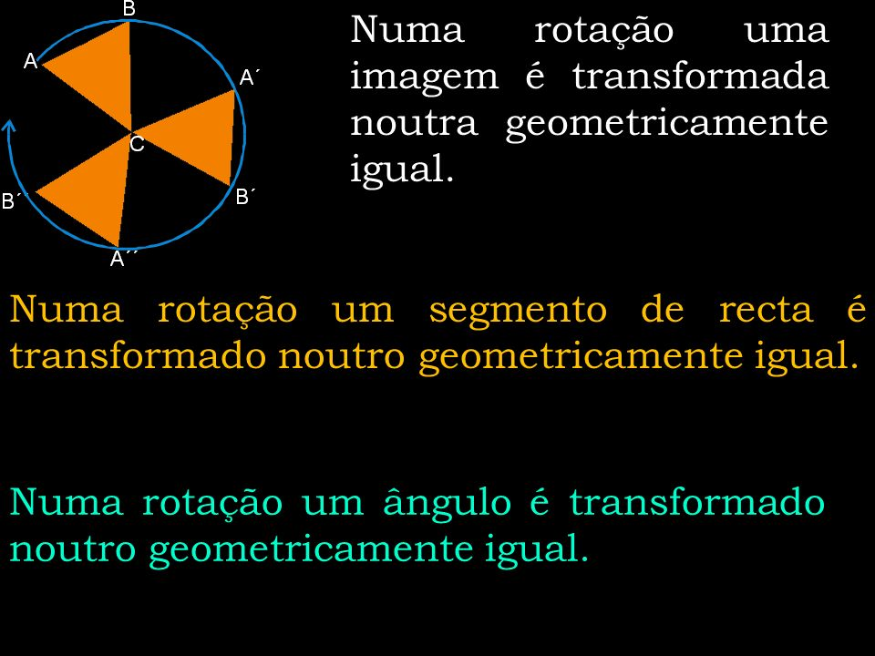 Numa rotação uma imagem é transformada noutra geometricamente igual.