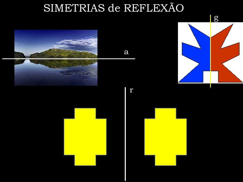 SIMETRIAS de REFLEXÃO g a r